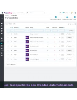 Carriers of the module FedEx Carrier for PrestaShop