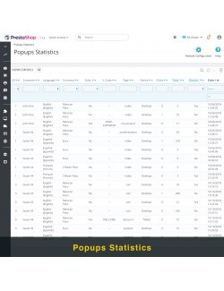 Popups statistics of the module Smart Popup (Newsletter Popup) for PrestaShop